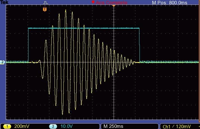 Short sine pulse