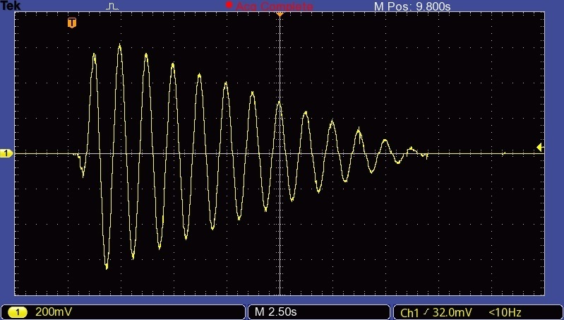 Low frequency pulse